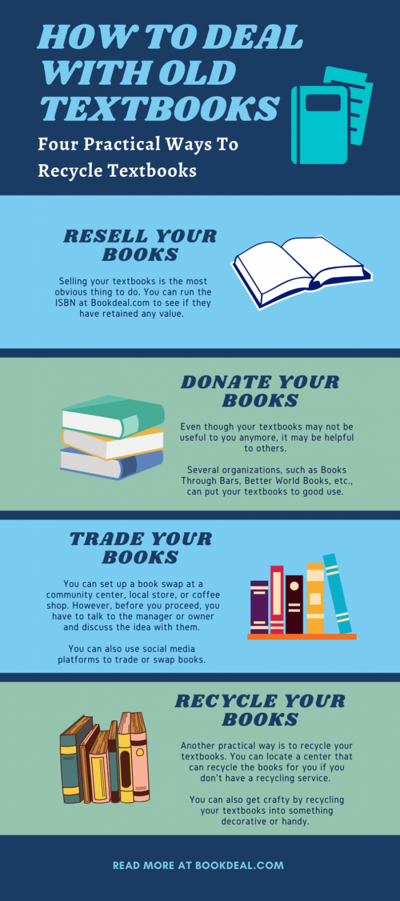 How to Recycle Textbooks (infographic)