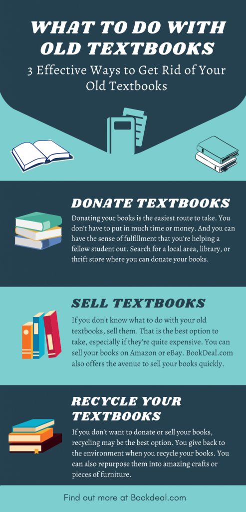 what to do with old textbooks